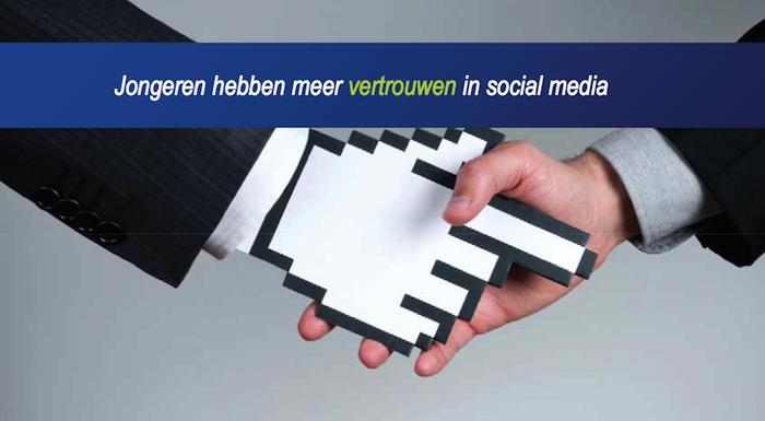 Social Media gebruik in Nederland in 2013